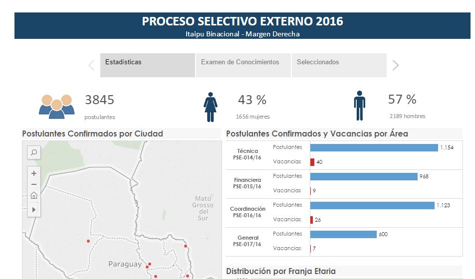 Processo seletivo externo Itaipu 2016