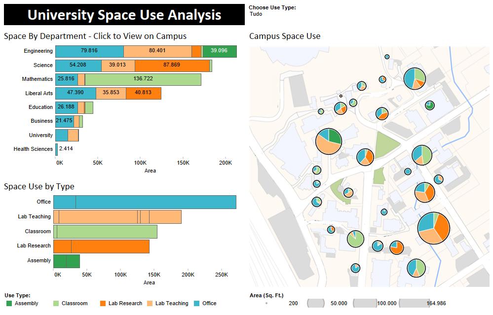 Entenda a utilização do espaço no seu campus
