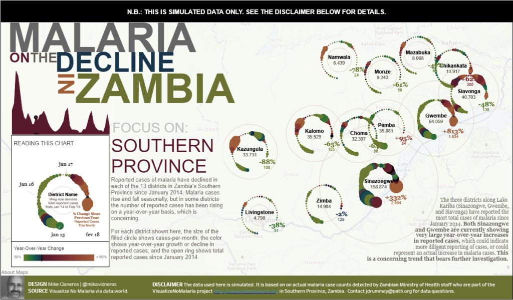 Diminuição da Malária na Zambia