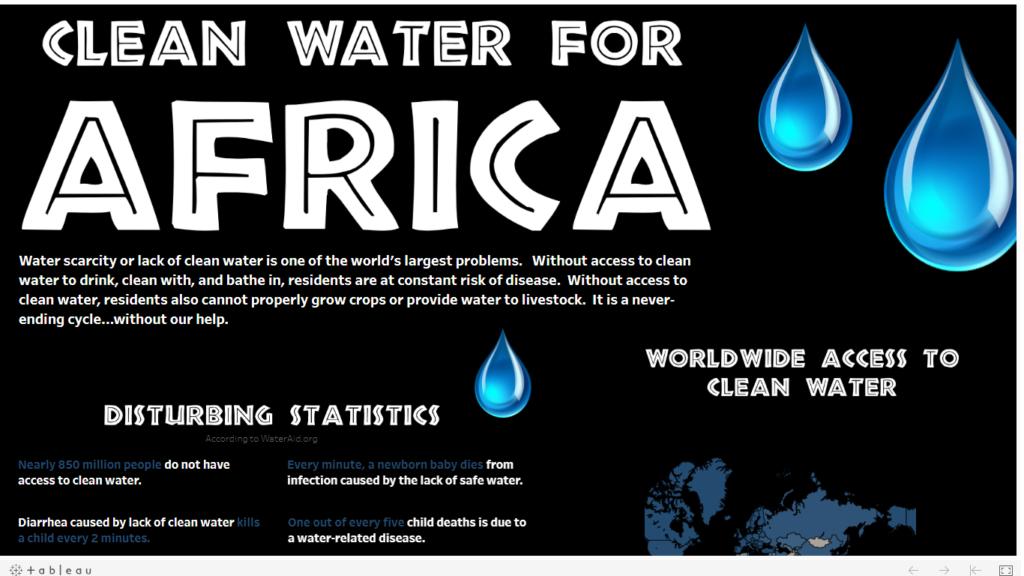 Água limpa na África