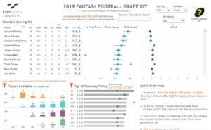 2019 Fantasy Football Draft Kit