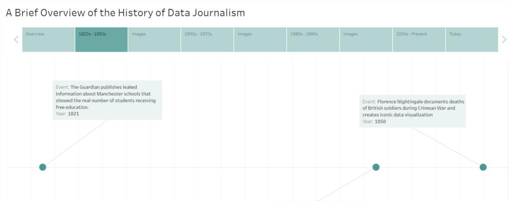 Uma breve visão geral da história do Jornalismo de Dados