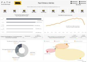 Top Filmes e Séries